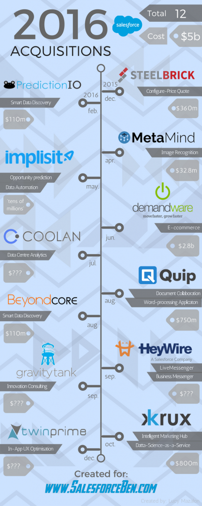sf-acquisitions-2016-v-2-3