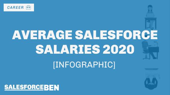 Average Salesforce Salaries 2020 [Infographic]