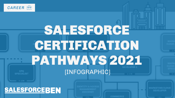 Salesforce Certification Pathways 2021 [Infographic]